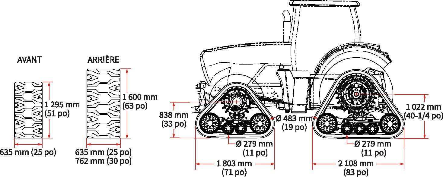 mesure_stech600gx_fr.png